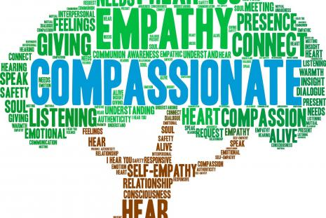 The Near and Far Enemies of Fierce Compassion